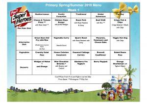 Spring Summer 2018 Primary Menu final