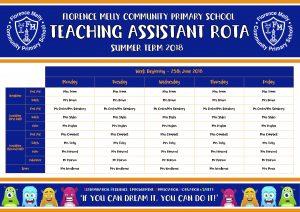 Teaching Assistant Rota - 25:06:18
