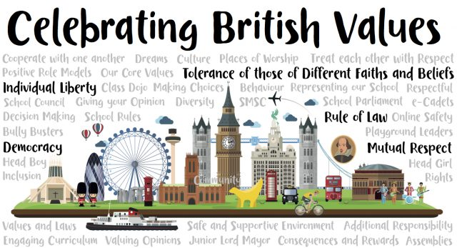 Celebrating British Values Page copy