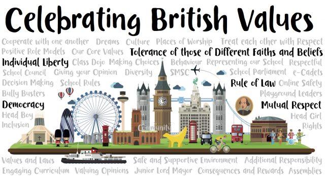 Celebrating British Values Page copy