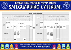 Safeguarding Calendar Summer Term